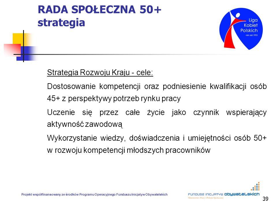 39 RADA SPOŁECZNA 50+ strategia Strategia Rozwoju Kraju - cele: Dostosowanie kompetencji oraz podniesienie kwalifikacji osób 45+ z perspektywy potrzeb