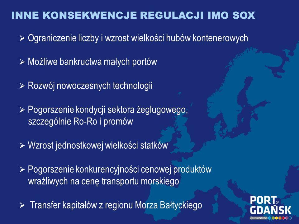 INNE KONSEKWENCJE REGULACJI IMO SOX Ograniczenie liczby i wzrost wielkości hubów kontenerowych Możliwe bankructwa małych portów Rozwój nowoczesnych technologii Pogorszenie kondycji sektora żeglugowego, szczególnie Ro-Ro i promów Wzrost jednostkowej wielkości statków Pogorszenie konkurencyjności cenowej produktów wrażliwych na cenę transportu morskiego Transfer kapitałów z regionu Morza Bałtyckiego