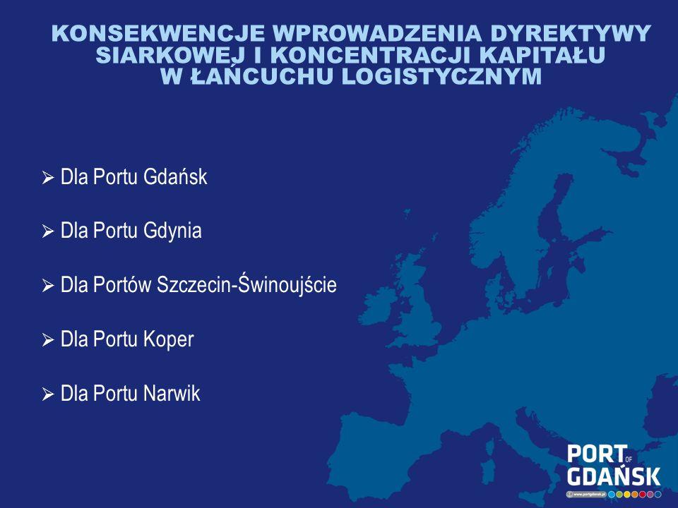 KONSEKWENCJE WPROWADZENIA DYREKTYWY SIARKOWEJ I KONCENTRACJI KAPITAŁU W ŁAŃCUCHU LOGISTYCZNYM Dla Portu Gdańsk Dla Portu Gdynia Dla Portów Szczecin-Św
