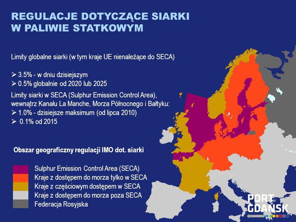 REGULACJE DOTYCZĄCE SIARKI W PALIWIE STATKOWYM Limity globalne siarki (w tym kraje UE nienależące do SECA) 3.5% - w dniu dzisiejszym 0.5% globalnie od