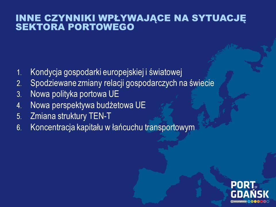 INNE CZYNNIKI WPŁYWAJĄCE NA SYTUACJĘ SEKTORA PORTOWEGO 1. Kondycja gospodarki europejskiej i światowej 2. Spodziewane zmiany relacji gospodarczych na
