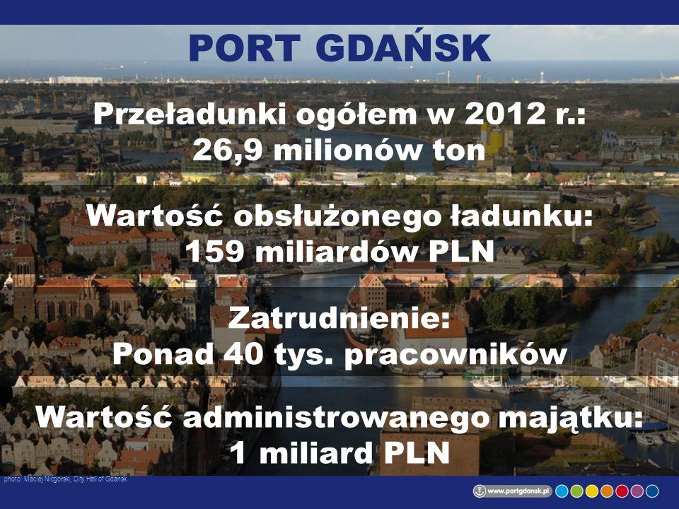 photo: Maciej Nicgorski, City Hall of Gdansk PORT GDAŃSK Przeładunki ogółem w 2012 r.: 26,9 milionów ton Wartość obsłużonego ładunku: 159 miliardów PLN Zatrudnienie: Ponad 40 tys.