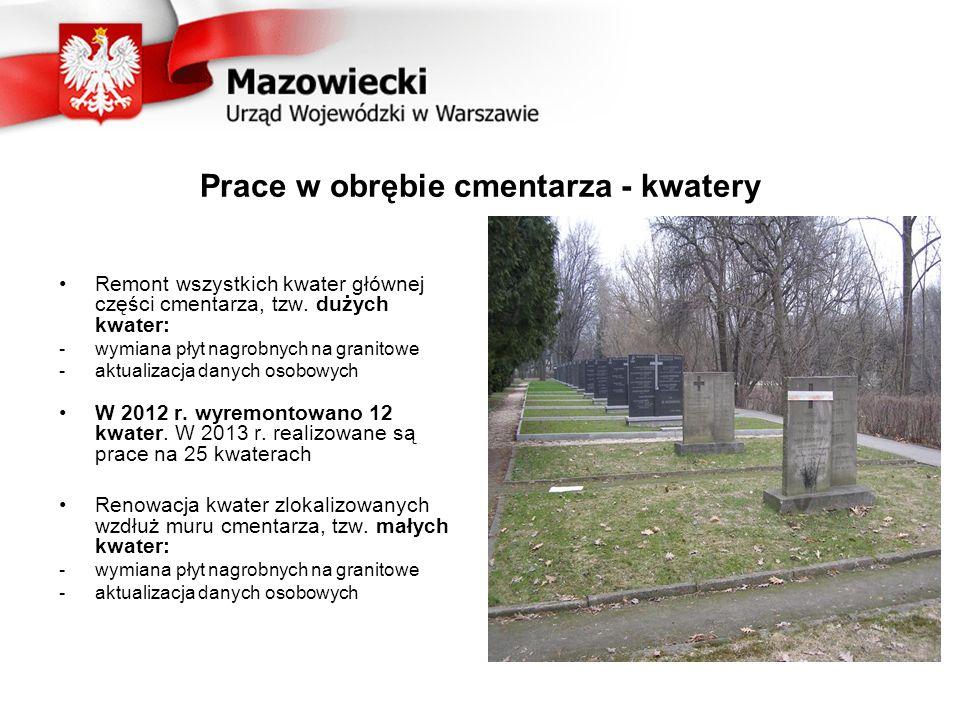 Prace w obrębie cmentarza - kwatery Remont wszystkich kwater głównej części cmentarza, tzw.