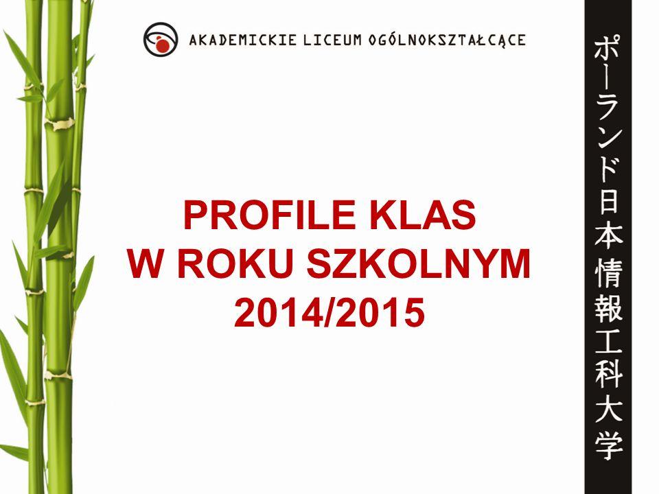 PROFILE KLAS W ROKU SZKOLNYM 2014/2015