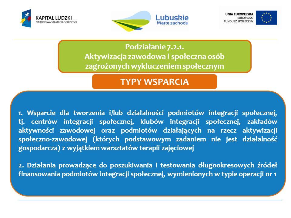 Podziałanie 7.2.1. Aktywizacja zawodowa i społeczna osób zagrożonych wykluczeniem społecznym 1. Wsparcie dla tworzenia i/lub działalności podmiotów in