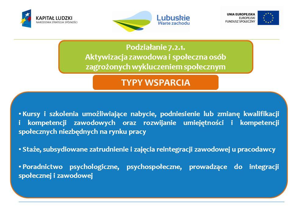 Podziałanie 7.2.1. Aktywizacja zawodowa i społeczna osób zagrożonych wykluczeniem społecznym Kursy i szkolenia umożliwiające nabycie, podniesienie lub