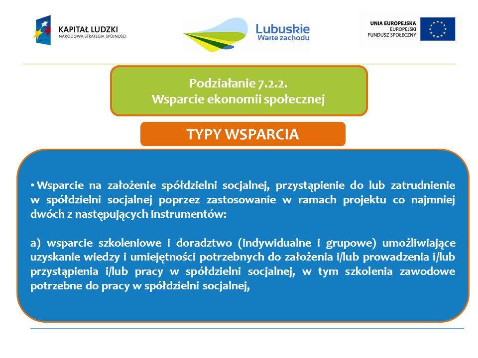 TYPY WSPARCIA Podziałanie 7.2.2.