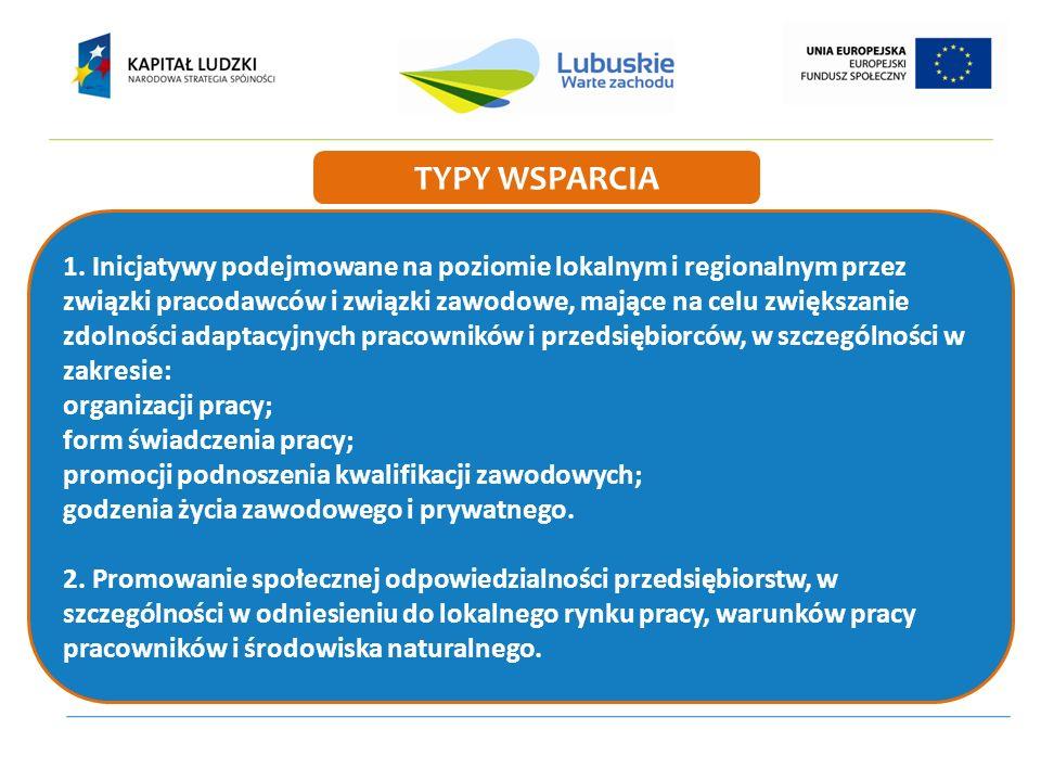 1. Inicjatywy podejmowane na poziomie lokalnym i regionalnym przez związki pracodawców i związki zawodowe, mające na celu zwiększanie zdolności adapta