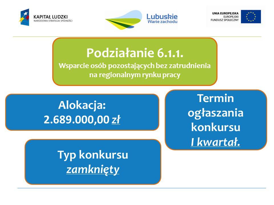 Podziałanie 6.1.1. Wsparcie osób pozostających bez zatrudnienia na regionalnym rynku pracy Alokacja: 2.689.000,00 zł Termin ogłaszania konkursu I kwar