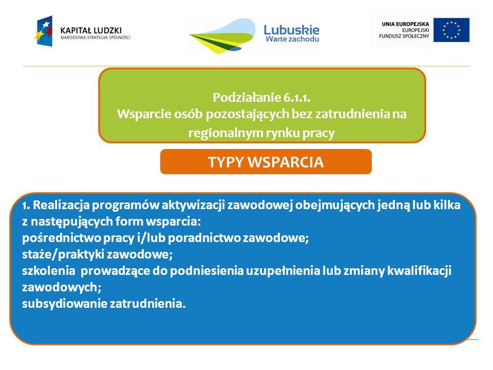 Podziałanie 6.1.1. Wsparcie osób pozostających bez zatrudnienia na regionalnym rynku pracy 1. Realizacja programów aktywizacji zawodowej obejmujących