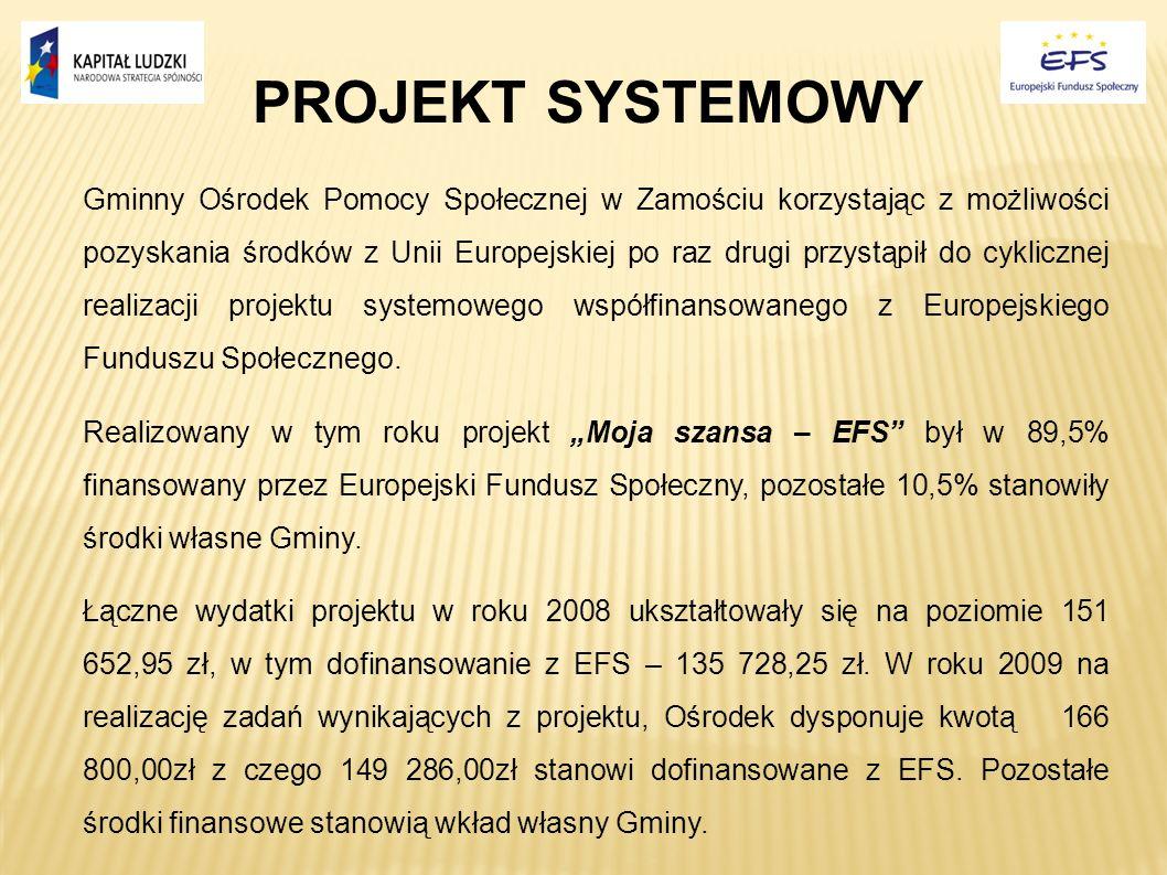 PROJEKT SYSTEMOWY Gminny Ośrodek Pomocy Społecznej w Zamościu korzystając z możliwości pozyskania środków z Unii Europejskiej po raz drugi przystąpił