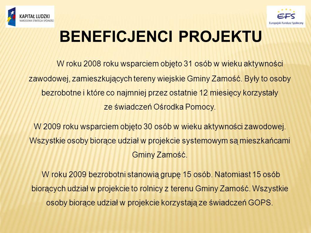 BENEFICJENCI PROJEKTU W roku 2008 roku wsparciem objęto 31 osób w wieku aktywności zawodowej, zamieszkujących tereny wiejskie Gminy Zamość.
