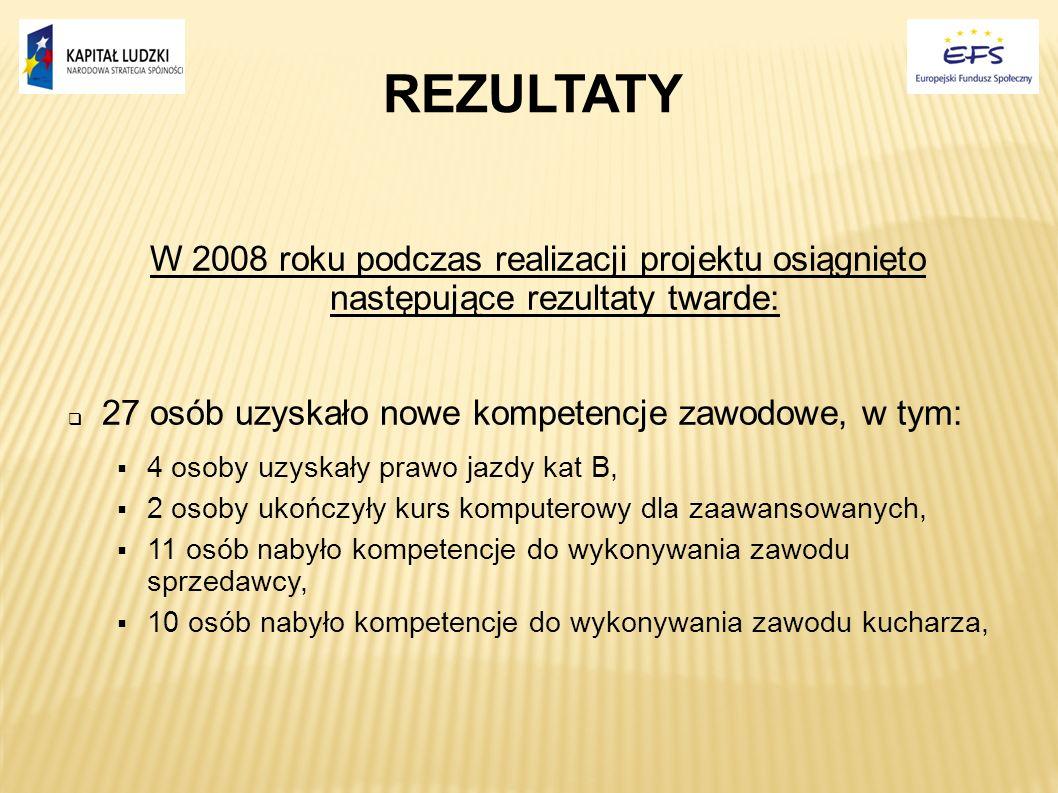 REZULTATY W 2008 roku podczas realizacji projektu osiągnięto następujące rezultaty twarde: 27 osób uzyskało nowe kompetencje zawodowe, w tym: 4 osoby