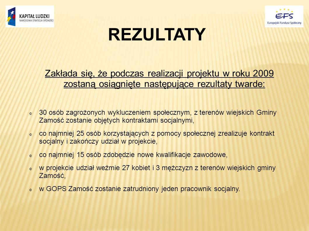 Zakłada się, że podczas realizacji projektu w roku 2009 zostaną osiągnięte następujące rezultaty twarde: 30 osób zagrożonych wykluczeniem społecznym,