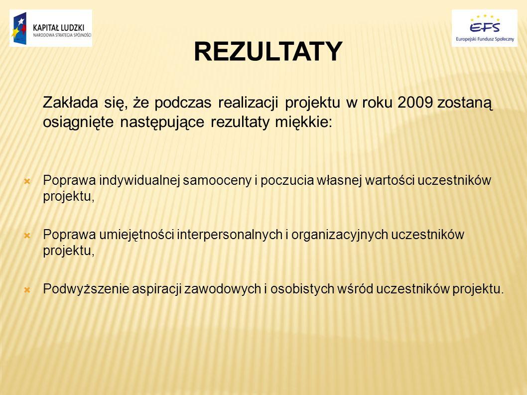 REZULTATY Zakłada się, że podczas realizacji projektu w roku 2009 zostaną osiągnięte następujące rezultaty miękkie: Poprawa indywidualnej samooceny i