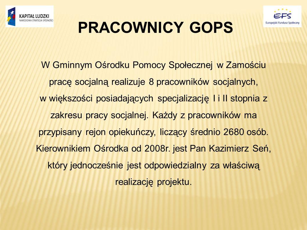 POWODY PRZYZNAWANIA POMOCY PRZEZ GOPS ZAMOŚĆ W 2008r.