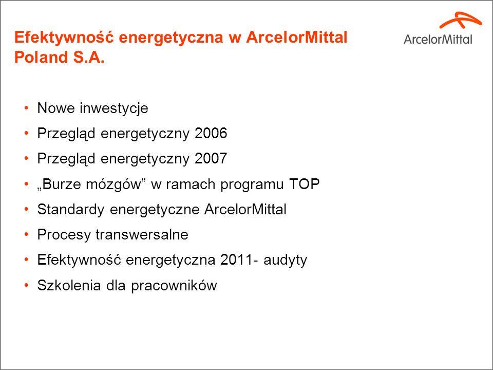 Efektywność energetyczna w ArcelorMittal Poland S.A.