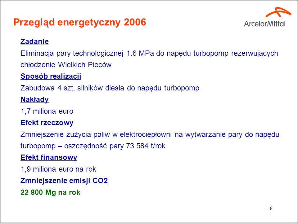 8 Przegląd energetyczny 2006 Zadanie Eliminacja pary technologicznej 1.6 MPa do napędu turbopomp rezerwujących chłodzenie Wielkich Pieców Sposób realizacji Zabudowa 4 szt.