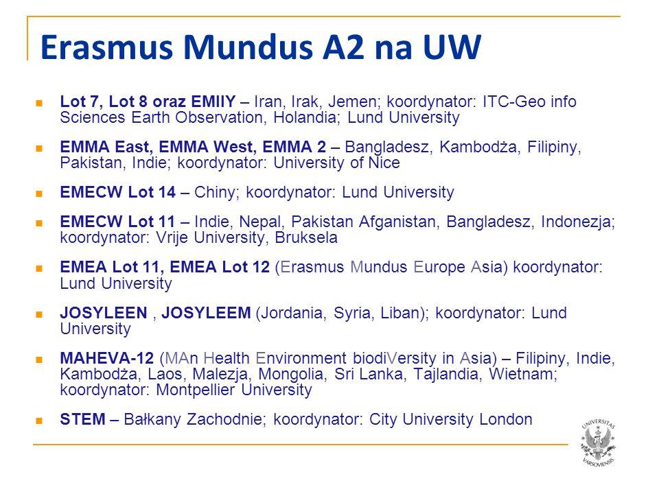 Erasmus Mundus A2 na UW (2012) SIGMA – Bałkany Zachodnie – koordynowany przez UW 3 863 675 EUR SALAM – Iran, Irak, Jemen – koordynowany przez UW 3 055 000 EUR AURORA – Rosja WEBB – Armenia, Azerbejdżan, Białoruś, Gruzja, Mołdawia, Ukraina EMEA 3 – Chiny, Malezja, Nepal, Pakistan, Tajlandia EMMA – WEST 2013 – Bangladesz, Filipiny, Indie, Nepal, Pakistan PANACEA – Birma, Chiny, Filipiny, Indonezja, Kambodża, Laos, Malezja, Tajlandia, Wietnam IBIES – Indie
