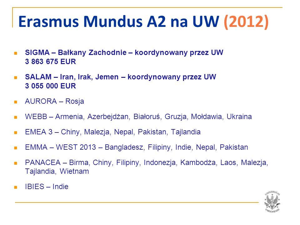 UW: Erasmus Mundus A1 Udział w: MA Advanced Development in Social Work (ADVANCES) – Wydział Pedagogiczny Geo-information Science and Earth Observation for Environmental Modelling and Management (GEM) – MSOŚ