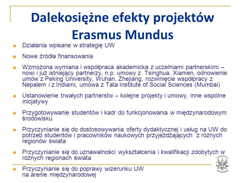 Projekty Erasmus Mundus: Wyzwania Duże różnice w programach akademickich, systemach kredytowych i ocen Uznawanie punktów kredytowych, ocen, dyplomów Wysoka liczba wniosków do oceny Problemy po przyjeździe stypendystów, n.p.