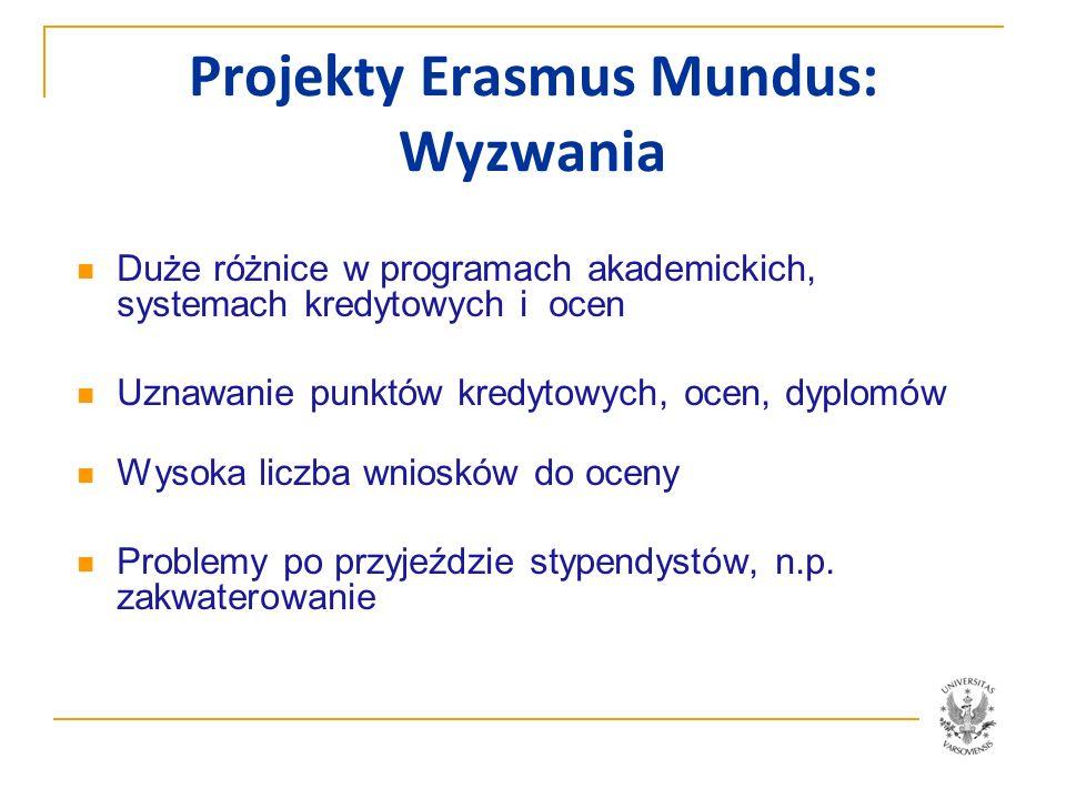 UW: Erasmus Mundus BWZ: www.iro.uw.edu.plwww.iro.uw.edu.pl Projekt SALAM: www.salam.uw.edu.plwww.salam.uw.edu.pl Projekt SIGMA: www.sigma.uw.edu.plwww.sigma.uw.edu.pl EACEA: http://eacea.ec.europa.eu/erasmus_mundus/index_en.phphttp://eacea.ec.europa.eu/erasmus_mundus/index_en.php anna.sadecka@adm.uw.edu.pl