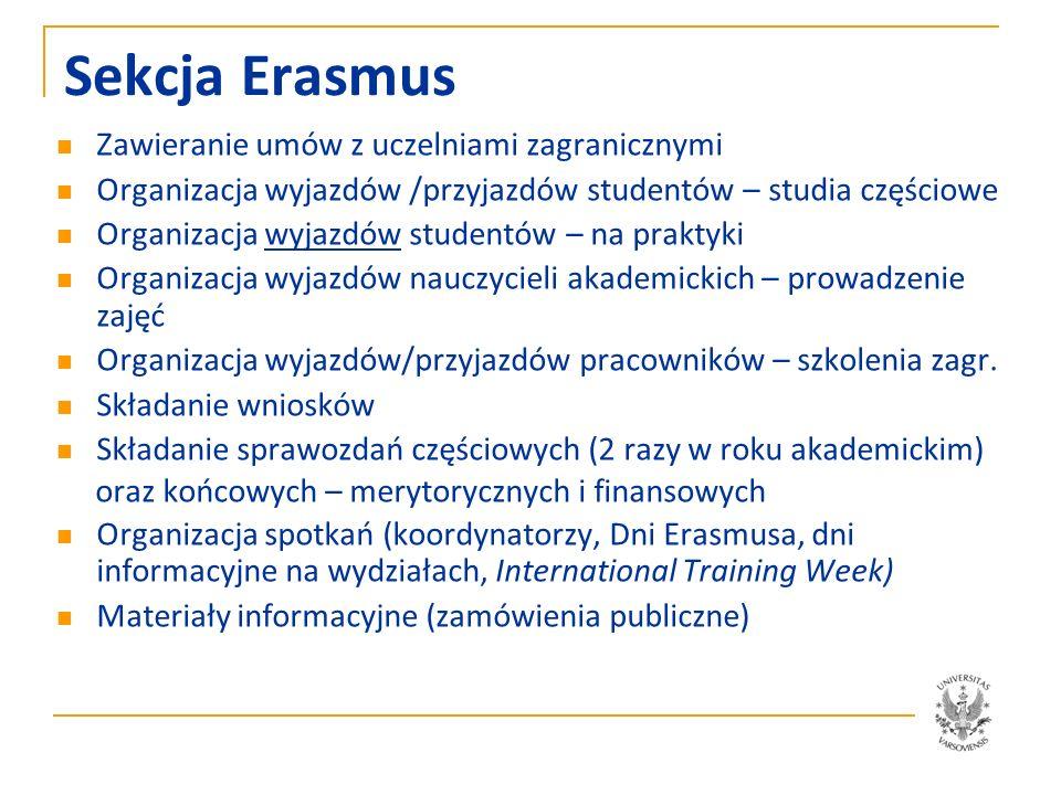 Erasmus - Mobilność – co ostatnio się działo.