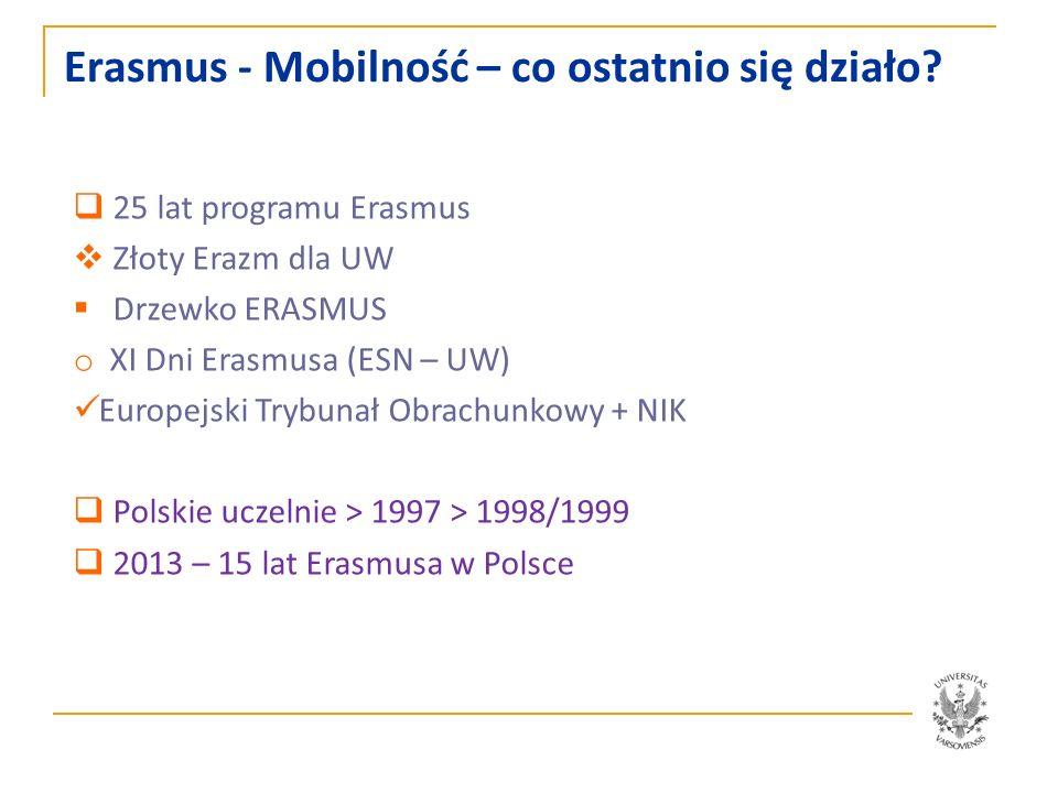 Erasmus w przeszłości - podprogram Socrates I Socrates II LLP (Lifelong Learning Programme) ewolucja programu (SMP, STT) zawsze wniosek o Kartę Uczelni E.