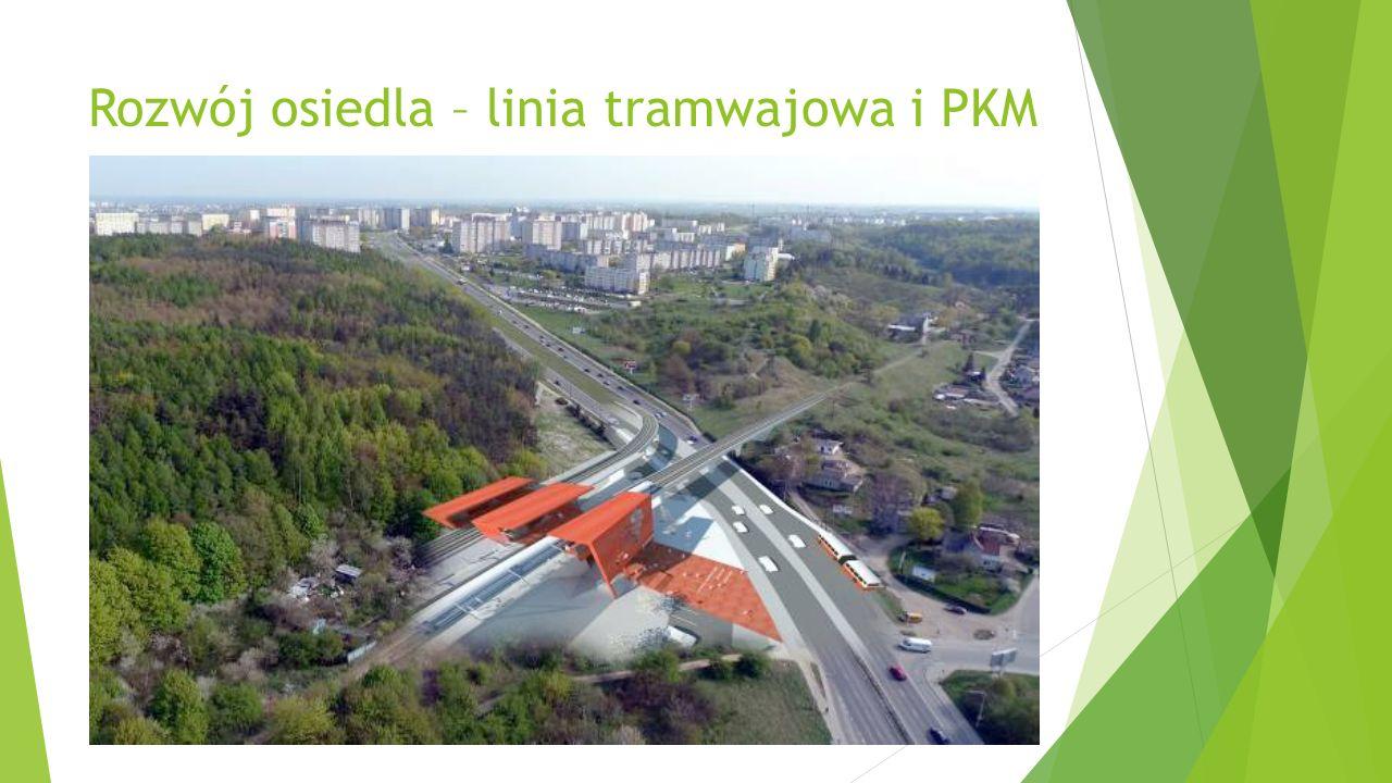 Rozwój osiedla – linia tramwajowa i PKM