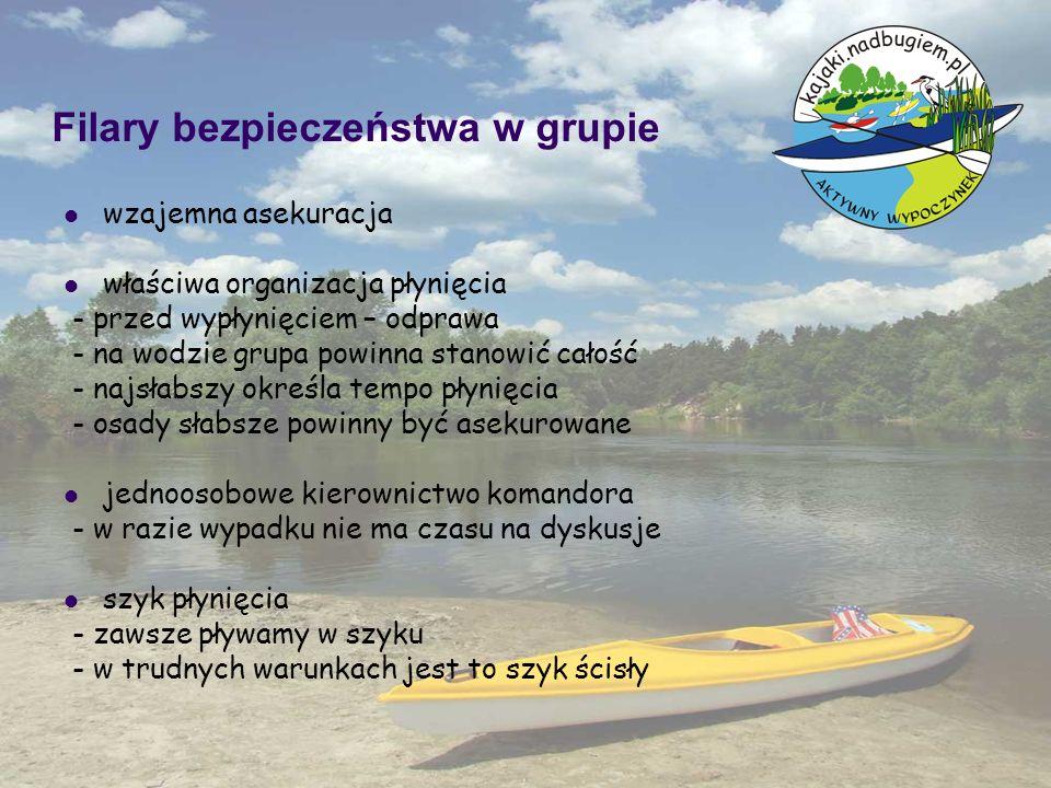 Filary bezpieczeństwa w grupie wzajemna asekuracja właściwa organizacja płynięcia - przed wypłynięciem – odprawa - na wodzie grupa powinna stanowić ca