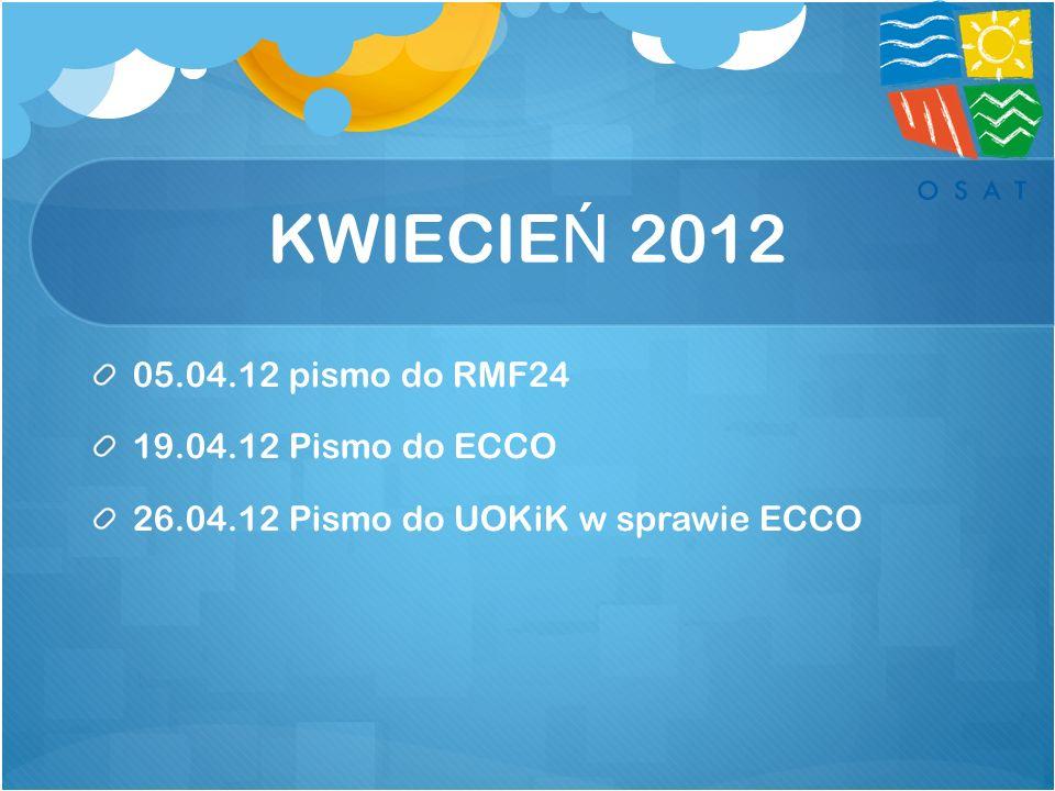 KWIECIE Ń 2012 05.04.12 pismo do RMF24 19.04.12 Pismo do ECCO 26.04.12 Pismo do UOKiK w sprawie ECCO