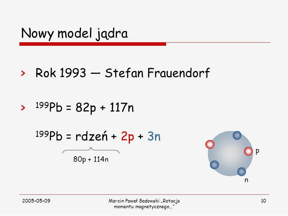 2005-05-09Marcin Paweł Sadowski Rotacja momentu magnetycznego… 10 Nowy model jądra >Rok 1993 Stefan Frauendorf > 199 Pb = 82p + 117n 199 Pb = rdzeń +