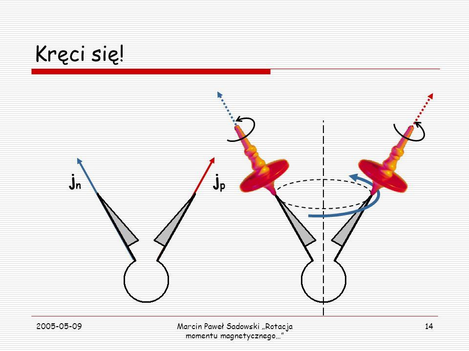2005-05-09Marcin Paweł Sadowski Rotacja momentu magnetycznego… 14 Kręci się! jnjn jpjp