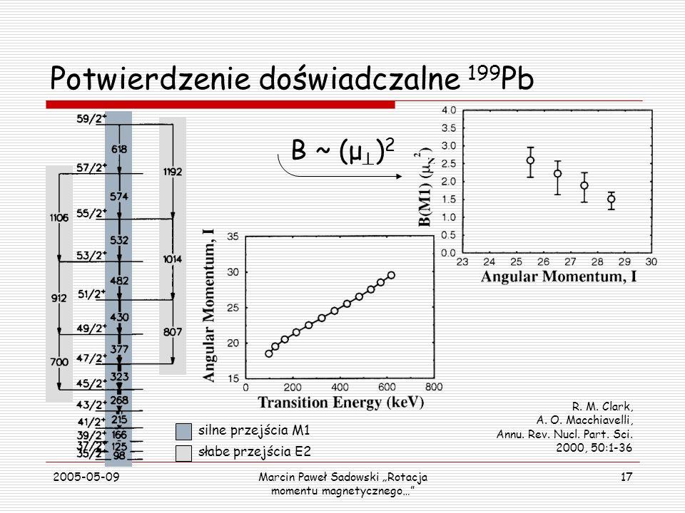 2005-05-09Marcin Paweł Sadowski Rotacja momentu magnetycznego… 17 Potwierdzenie doświadczalne 199 Pb R. M. Clark, A. O. Macchiavelli, Annu. Rev. Nucl.