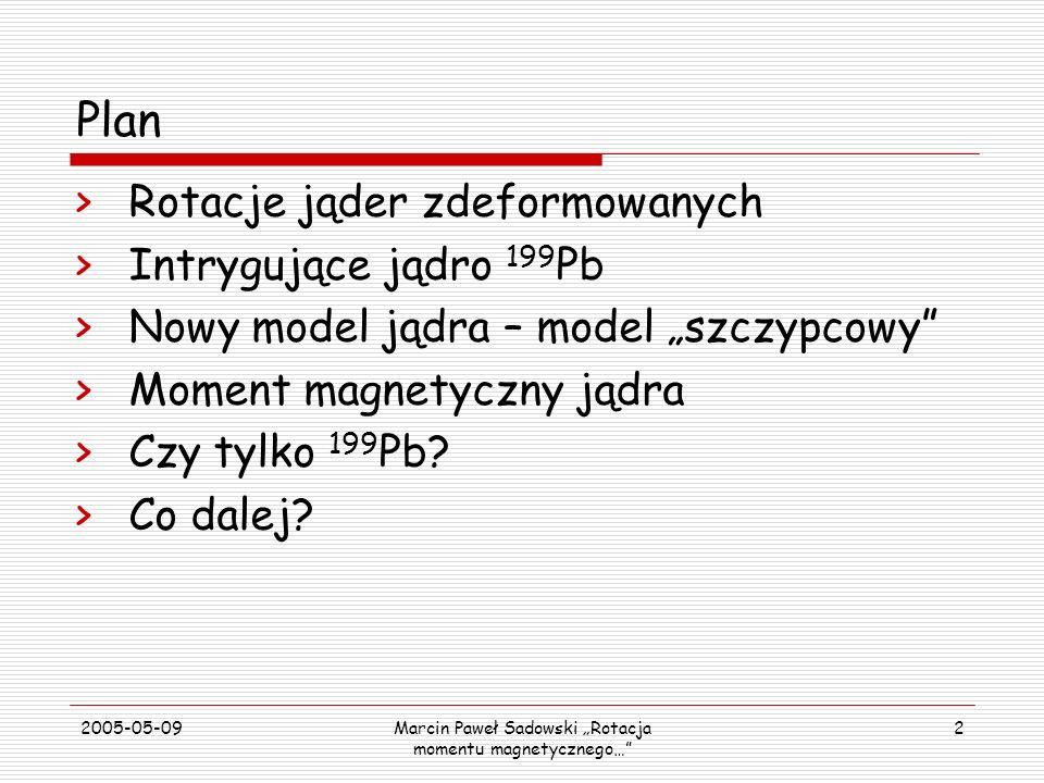 2005-05-09Marcin Paweł Sadowski Rotacja momentu magnetycznego… 2 Plan >Rotacje jąder zdeformowanych >Intrygujące jądro 199 Pb >Nowy model jądra – mode