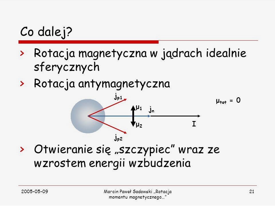 2005-05-09Marcin Paweł Sadowski Rotacja momentu magnetycznego… 21 Co dalej? >Rotacja magnetyczna w jądrach idealnie sferycznych >Rotacja antymagnetycz