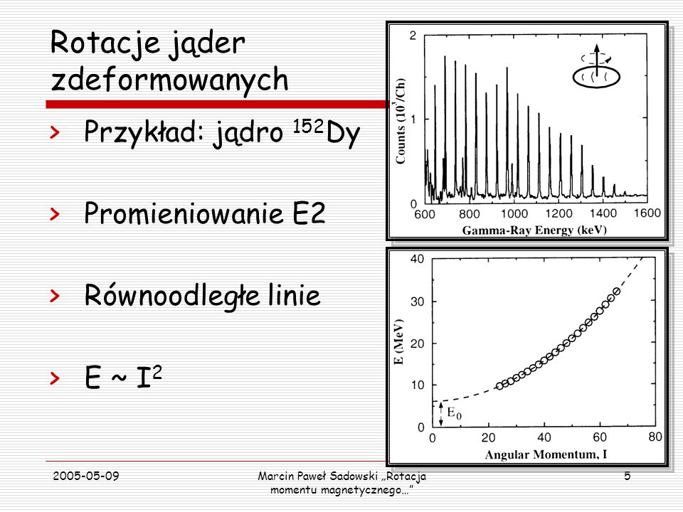 2005-05-09Marcin Paweł Sadowski Rotacja momentu magnetycznego… 5 Rotacje jąder zdeformowanych >Przykład: jądro 152 Dy >Promieniowanie E2 >Równoodległe