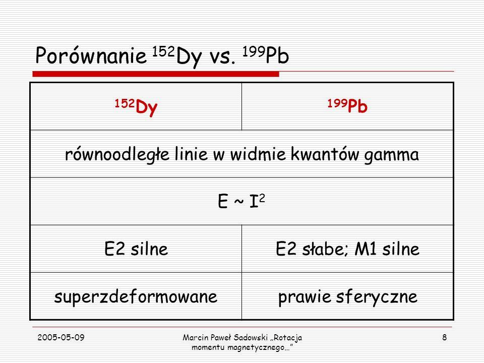 2005-05-09Marcin Paweł Sadowski Rotacja momentu magnetycznego… 8 Porównanie 152 Dy vs. 199 Pb 152 Dy 199 Pb równoodległe linie w widmie kwantów gamma