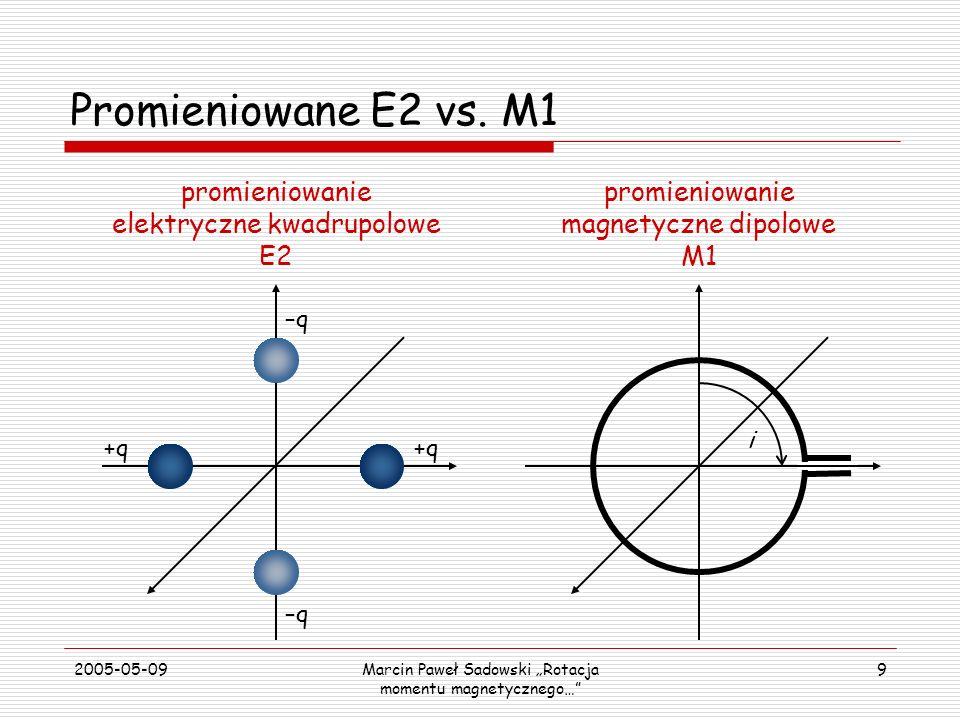2005-05-09Marcin Paweł Sadowski Rotacja momentu magnetycznego… 9 Promieniowane E2 vs. M1 +q –q i promieniowanie elektryczne kwadrupolowe E2 promieniow