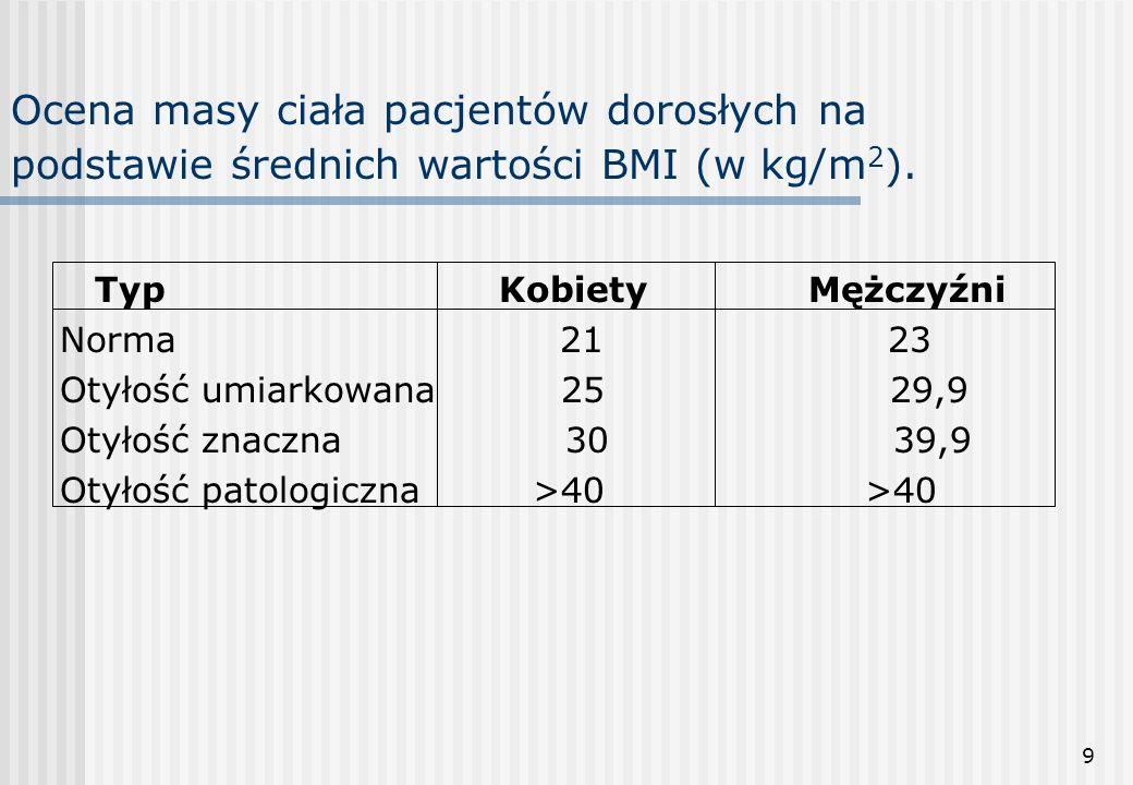 9 Ocena masy ciała pacjentów dorosłych na podstawie średnich wartości BMI (w kg/m 2 ). Typ Kobiety Mężczyźni Norma 21 23 Otyłość umiarkowana 25 29,9 O