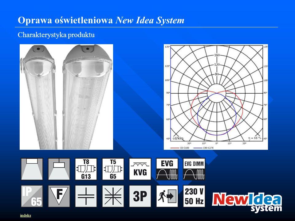 Oprawa oświetleniowa New Idea System Charakterystyka produktu indeks
