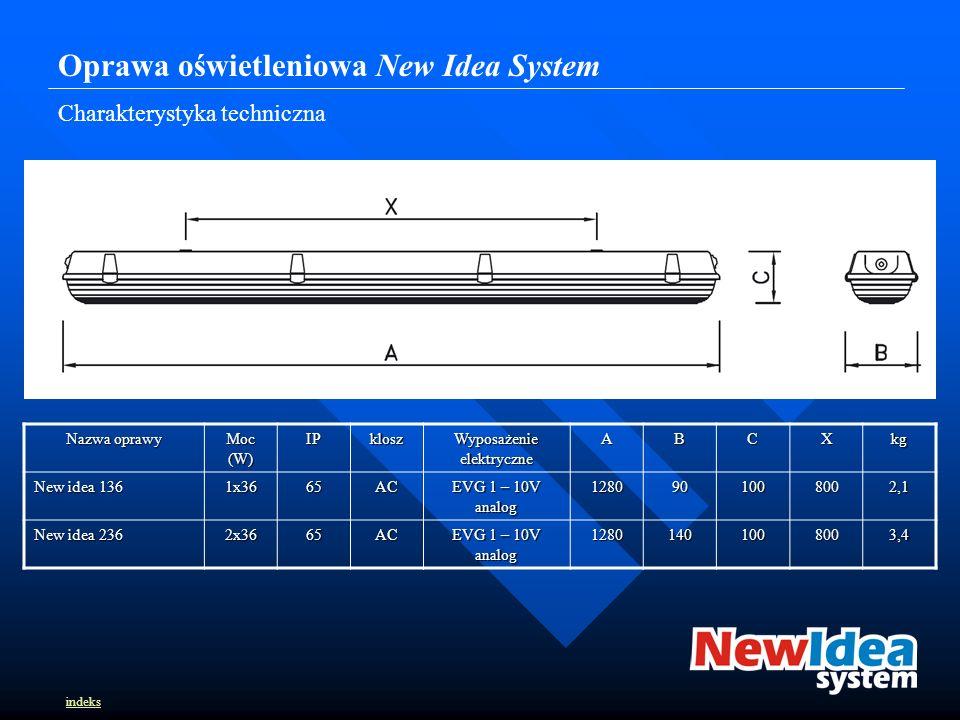 Oprawa oświetleniowa New Idea System Charakterystyka techniczna Nazwa oprawy Moc (W) IPklosz Wyposażenie elektryczne ABCXkg New idea 136 1x3665AC EVG 1 – 10V analog 1280901008002,1 New idea 236 2x3665AC EVG 1 – 10V analog 12801401008003,4 indeks