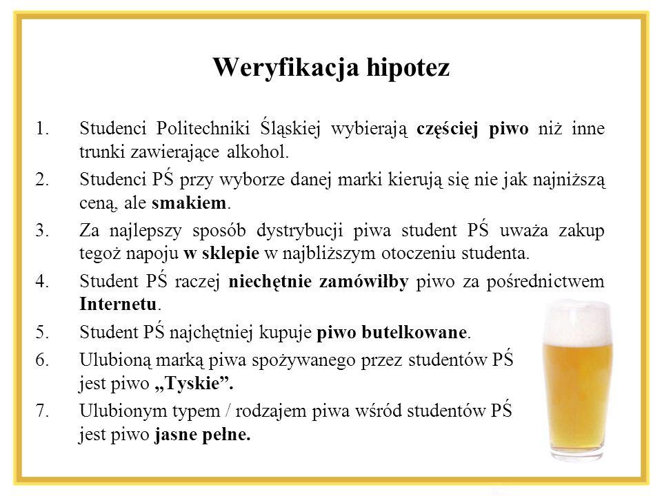 Weryfikacja hipotez 1.Studenci Politechniki Śląskiej wybierają częściej piwo niż inne trunki zawierające alkohol. 2.Studenci PŚ przy wyborze danej mar