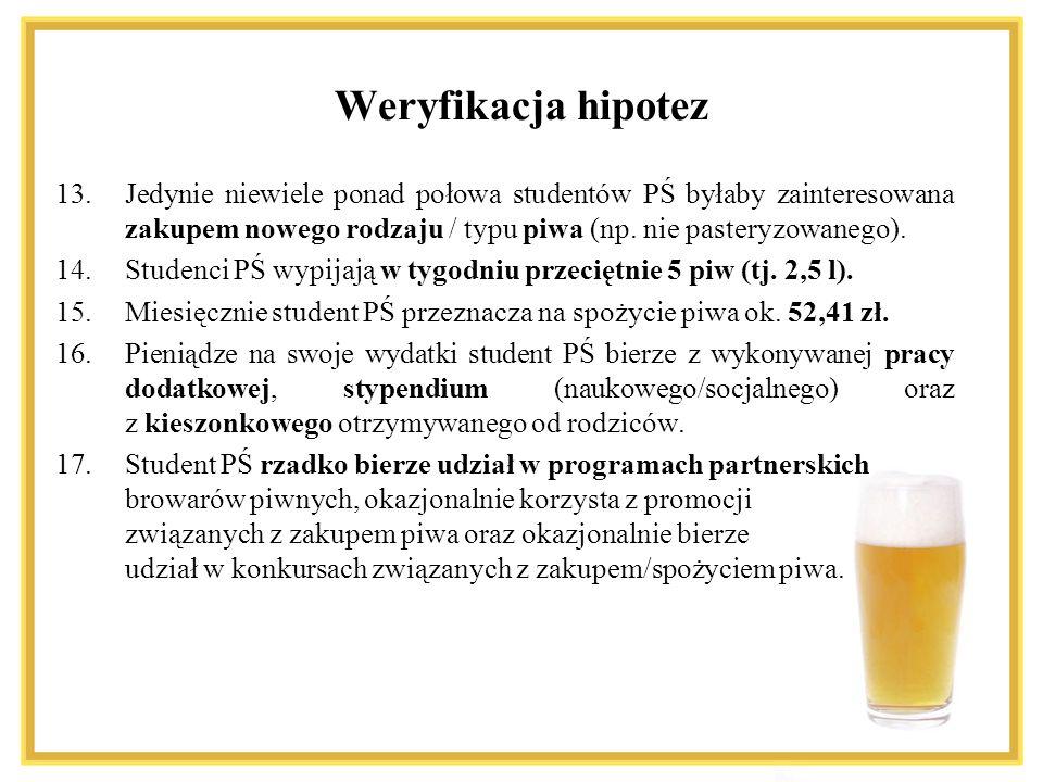 13.Jedynie niewiele ponad połowa studentów PŚ byłaby zainteresowana zakupem nowego rodzaju / typu piwa (np. nie pasteryzowanego). 14.Studenci PŚ wypij