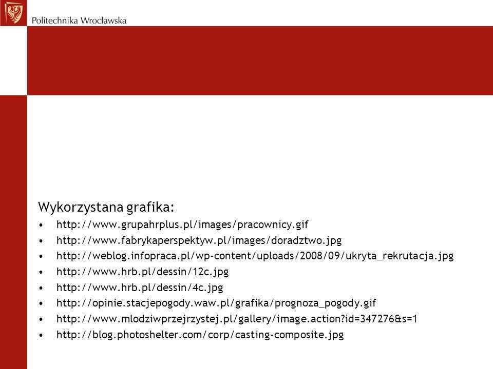 Wykorzystana grafika: http://www.grupahrplus.pl/images/pracownicy.gif http://www.fabrykaperspektyw.pl/images/doradztwo.jpg http://weblog.infopraca.pl/