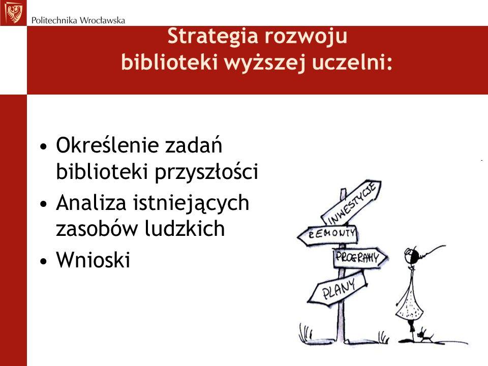 Strategia rozwoju biblioteki wyższej uczelni: Określenie zadań biblioteki przyszłości Analiza istniejących zasobów ludzkich Wnioski