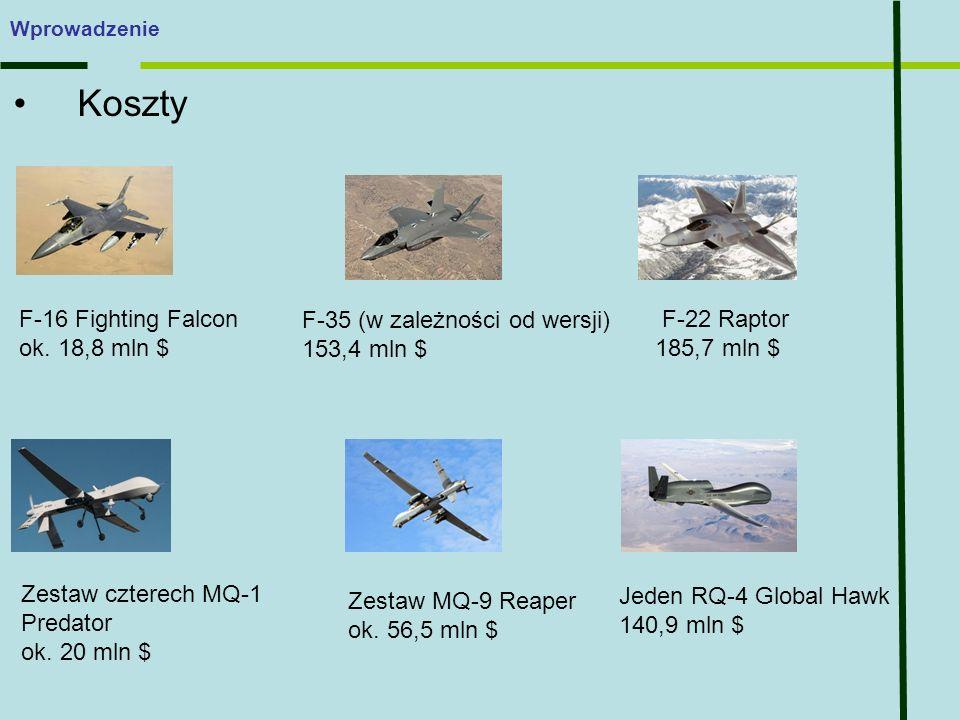 Koszty Wprowadzenie F-16 Fighting Falcon ok.