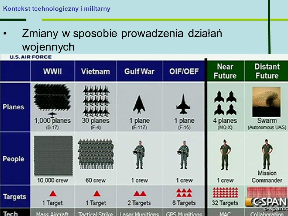 Zmiany w sposobie prowadzenia działań wojennych Kontekst technologiczny i militarny