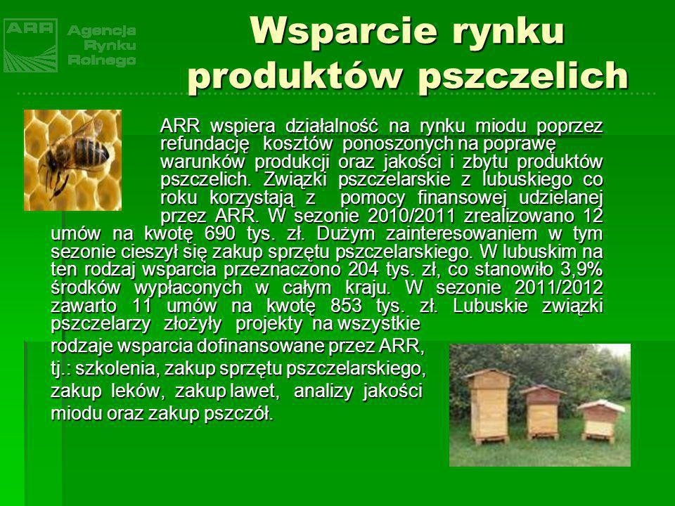 Wsparcie rynku produktów pszczelich ARR wspiera działalność na rynku miodu poprzez refundację kosztów ponoszonych na poprawę warunków produkcji oraz j