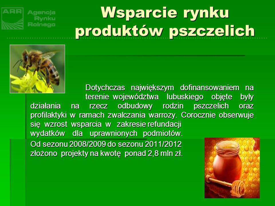 Wsparcie rynku produktów pszczelich Dotychczas największym dofinansowaniem na terenie województwa lubuskiego objęte były działania na rzecz odbudowy r